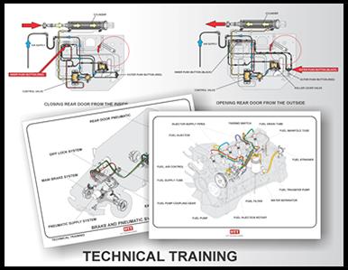 training-7-2